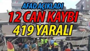 İzmir'de 6.8'lik deprem!