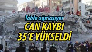 İzmir'de tablo ağırlaşıyor!