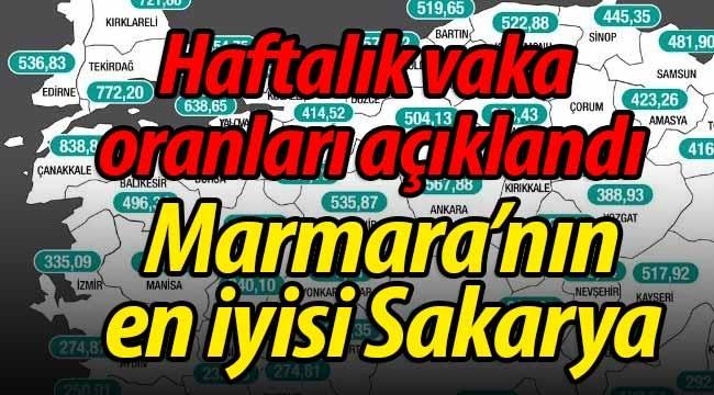 Vaka sayısında Marmara'nın en iyisi Sakarya